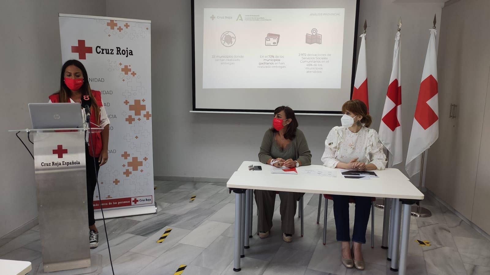 El programa de la Tarjeta Monedero de la Consejería de Igualdad ha beneficiado a más de 8.000 personas en la provincia
